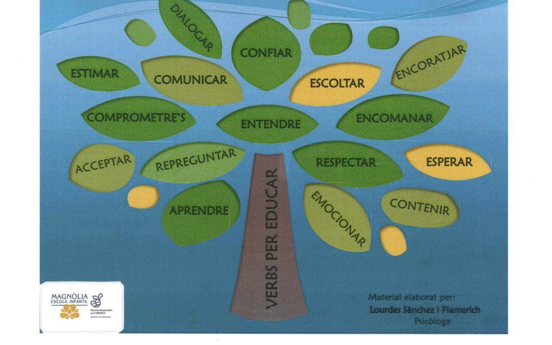 Els verbs per a educar