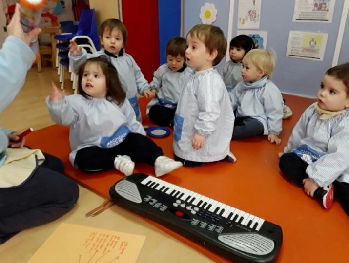 Mozart i els instruments